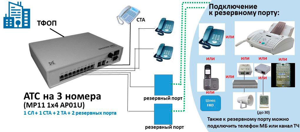 Схема АТС на 3 внутренних номера с подключением 1 СТА