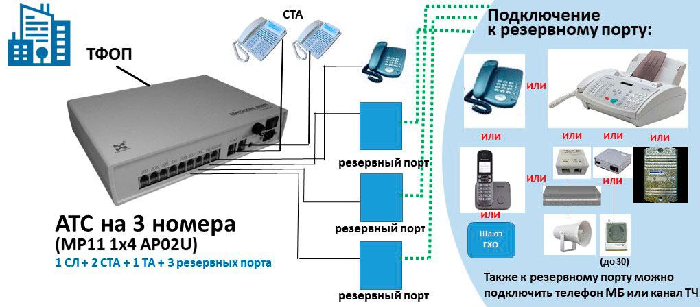 Схема АТС на 3 внутренних номера с использованием 2 СТА