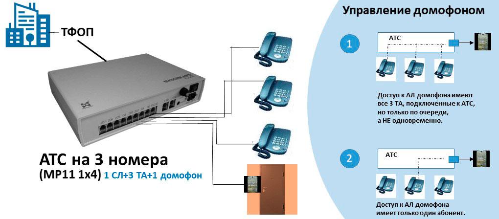 Схема АТС на 3 внутренних абонентов с подключением домофона