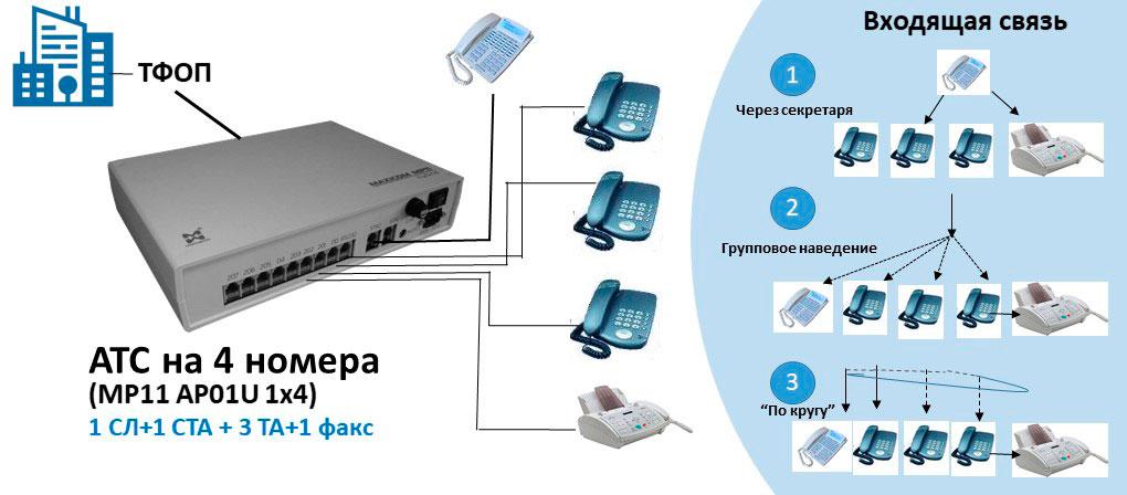Схема АТС на 4 внутренних абонентов с подключением факса/факс-модема