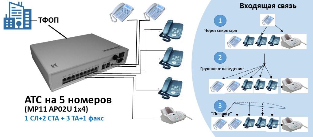 Схема АТС на 5 номеров с подключением факса