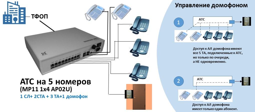 Схема АТС на 5 внутренних абонентов с подключением домофона
