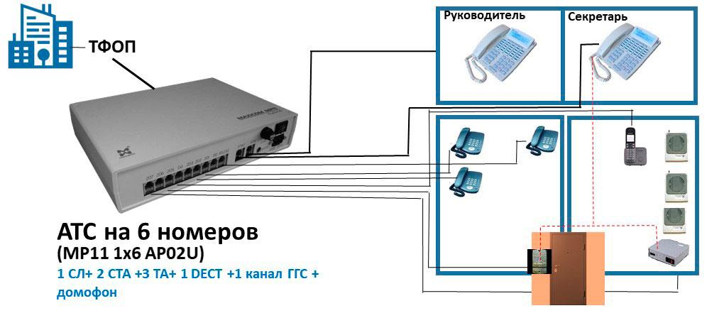 Схема АТС на 6 внутренних абонентов с пультом связи