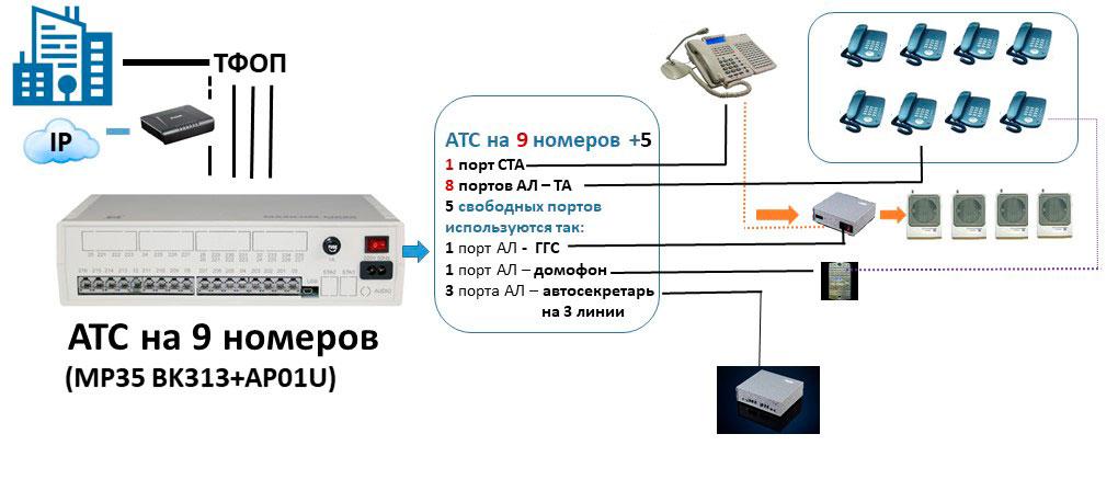 Схема подключения к мини АТС 9 внутренних абонентов. автосекрекретаря. Системный телефон используется в качестве пульта связи