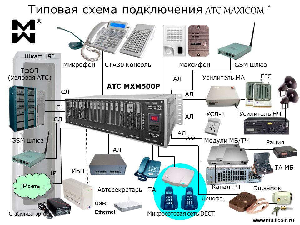 Схема подключения MXM500P