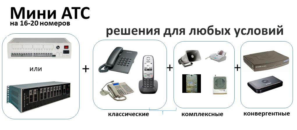 Фото мини АТС MP35 и MP48, изображение оборудования