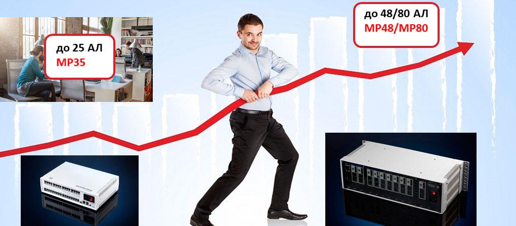 АТС на 20-30 номеров. Фото мини АТС MP35 и MP48 на фоне условного графика роста компании