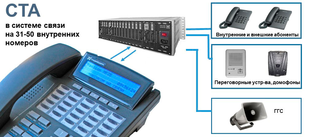 Схема управления связью на 31-50 абонентов с системного телефона
