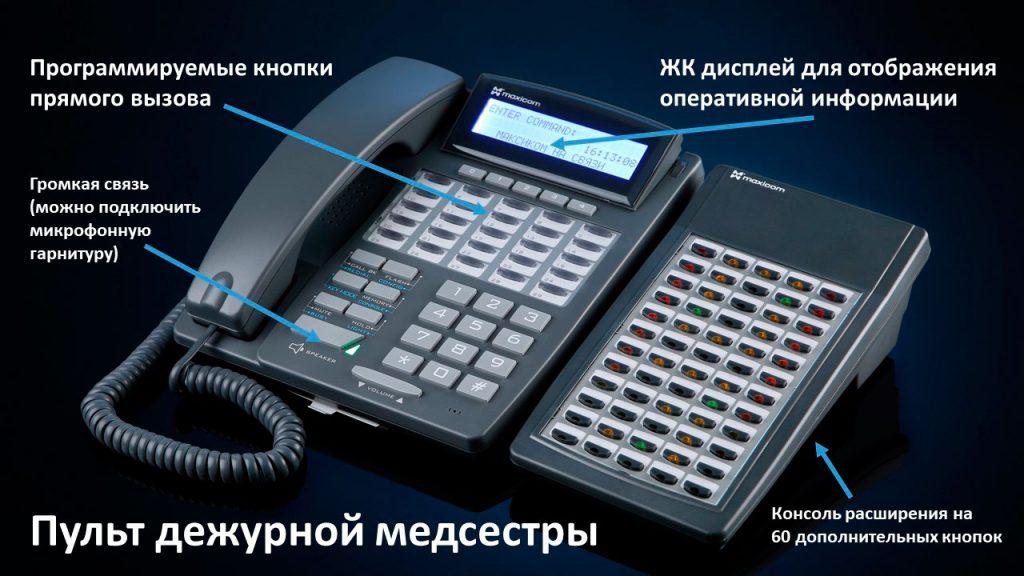 крупное фото системного телефона с консолью расширения