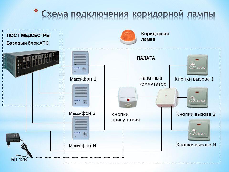Схема подключения палатной связи и сигнализации, вариант 1