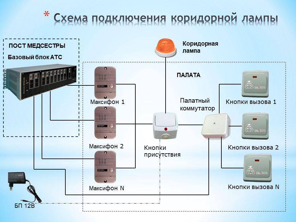 Схема подключения палатной связи и сигнализации, вариант 2