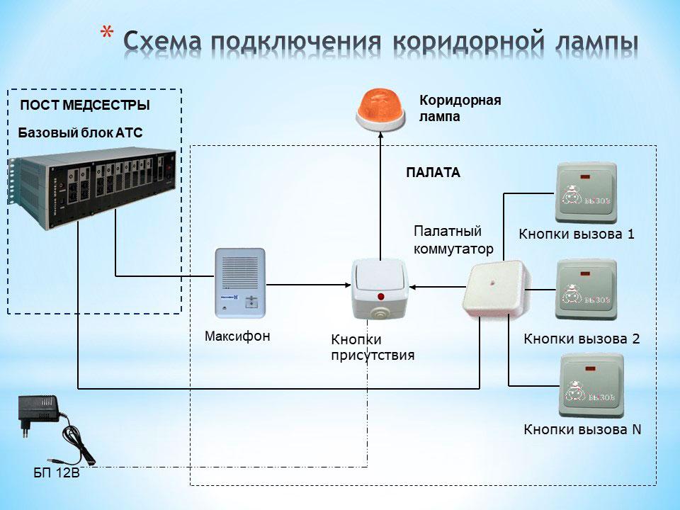 Схема подключения палатной связи и сигнализации, вариант 3