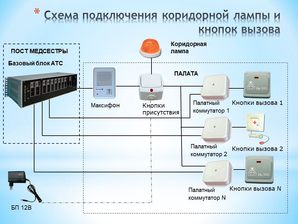 Схема палатной связи и сигнализации, вариант 4