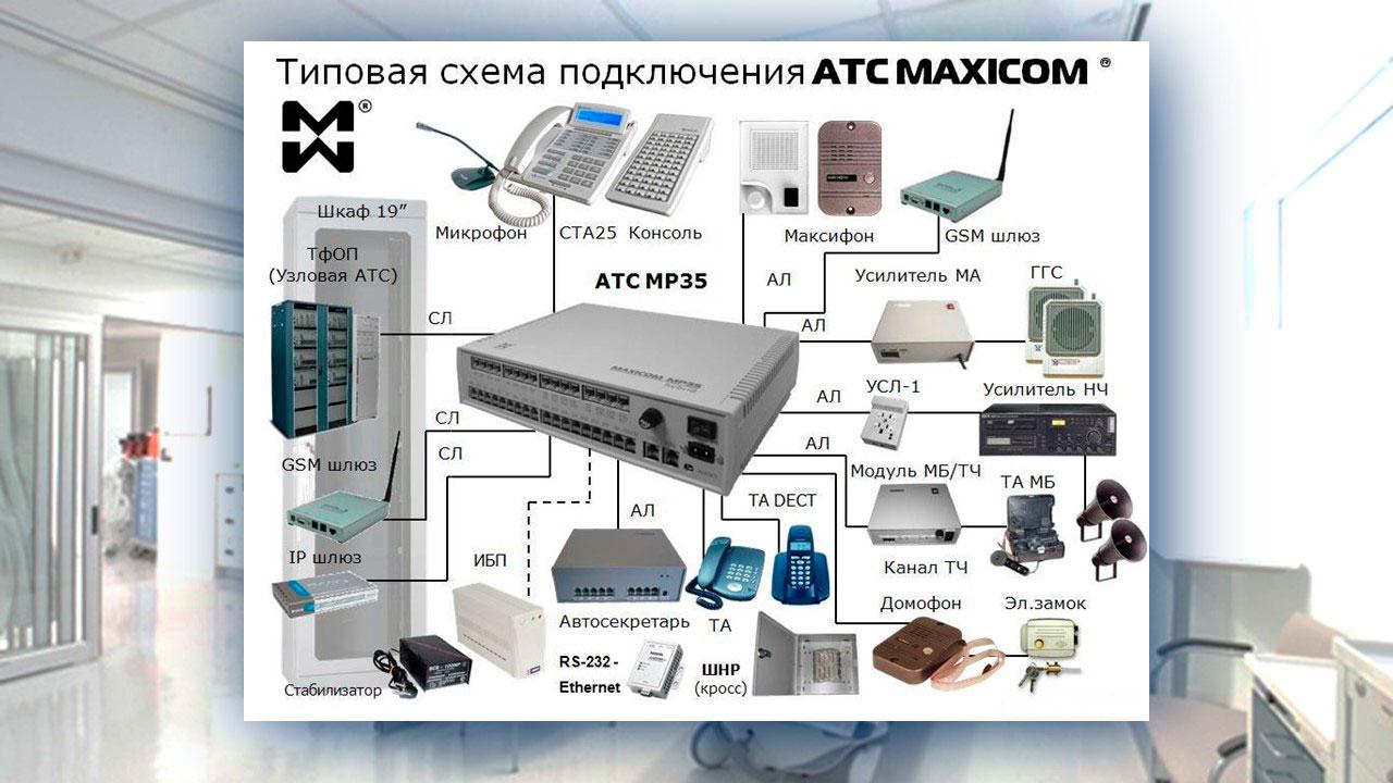Связь в больнице: Схема подключения коммутатора связи больничного отделения.