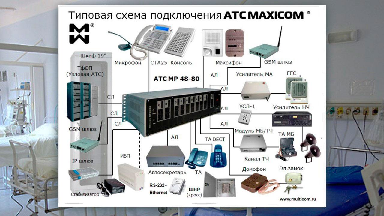 Типовая схема подключения АТС МАКСИКОМ MP48 - АТС больничного отделения