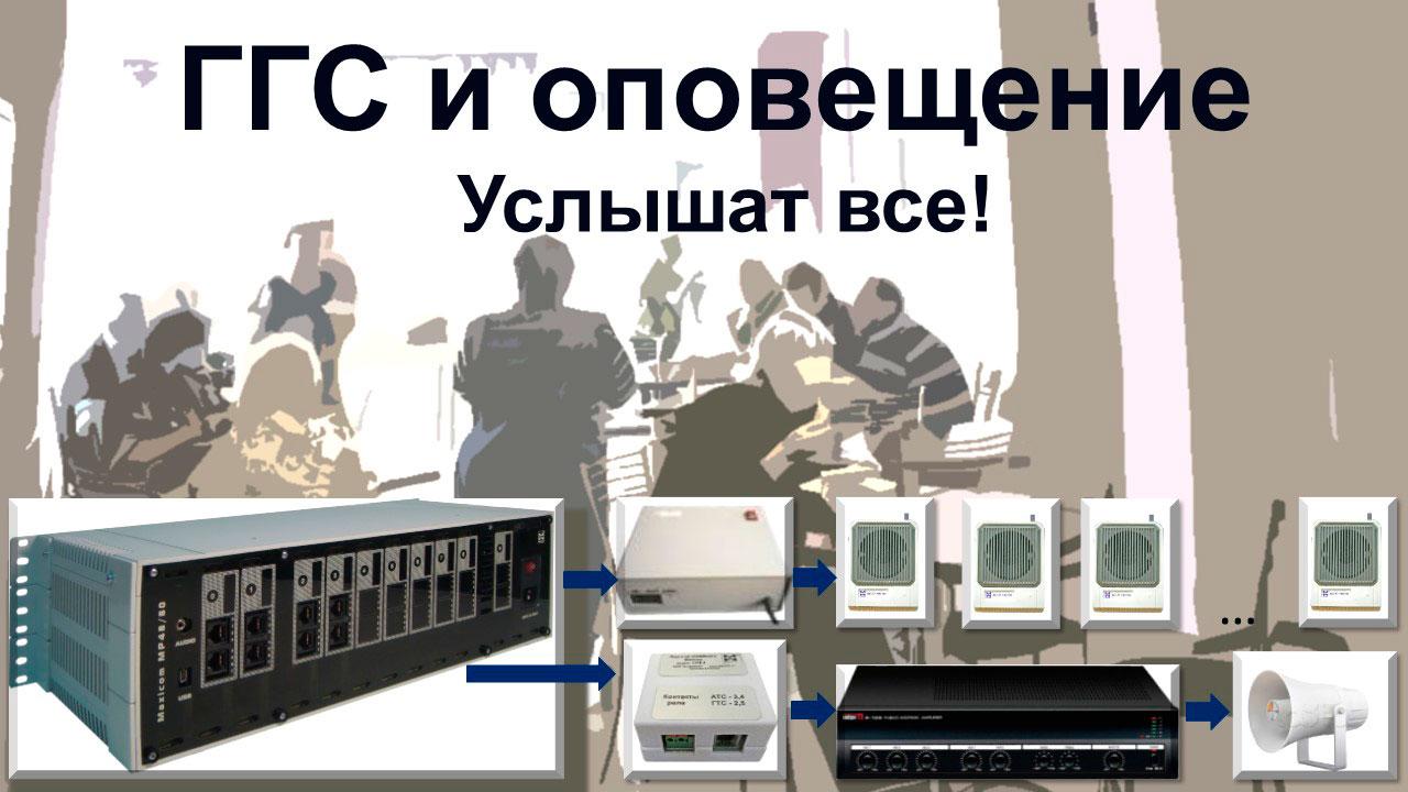 Изображение мини АТС MP48, и оборудования ГГС