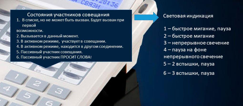 Световая индикация состояния участников селекторного совещания