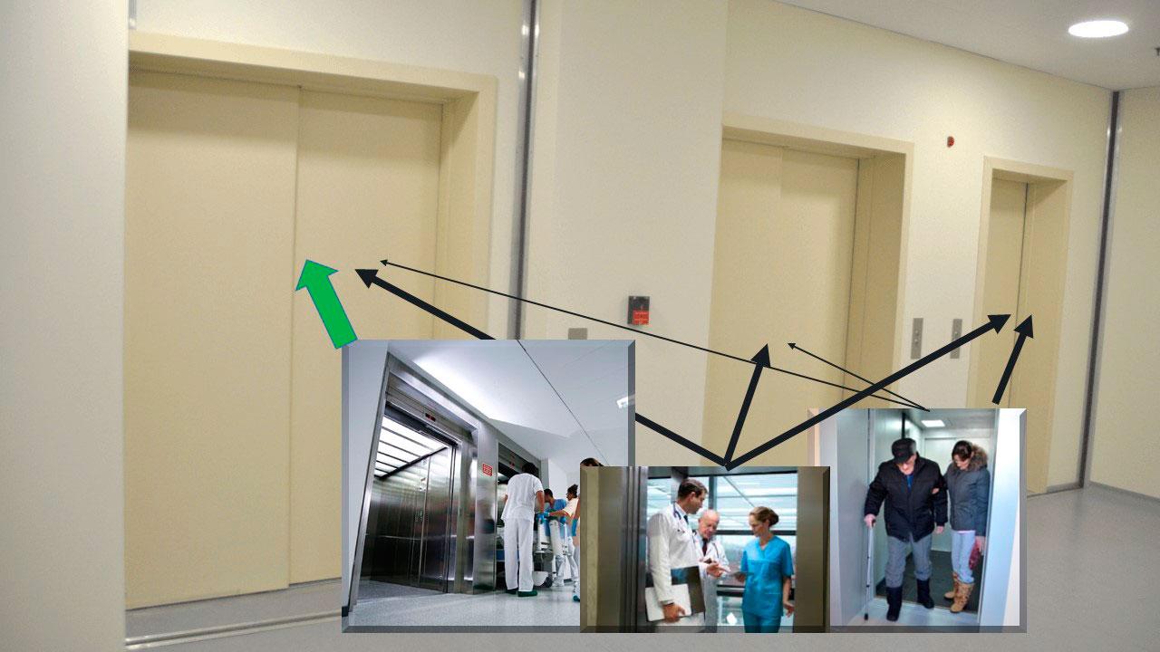 Система связи лифтов в больнице. Иллюстрация к статье. фото лифтов на этаже больницы, схема использования лифтов персоналом и другими пассажирами