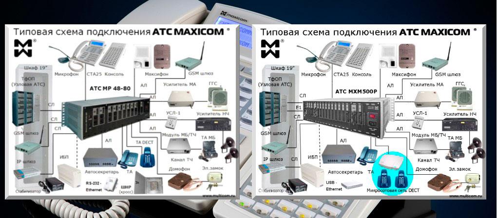 АТС на 50-80 номеров. Иллюстрация к материалу.Схемы подключения МАКСИКОМ MP80 и МАКСИКОМ MXM500-P - базовых моделей для АТС на 51-80 номеров