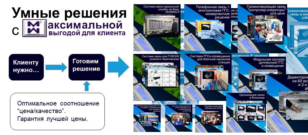 Примеры решений на базе мини АТС МАКСИКОМ. Как сделать решение выгодным для производителя. партнера и клиента.