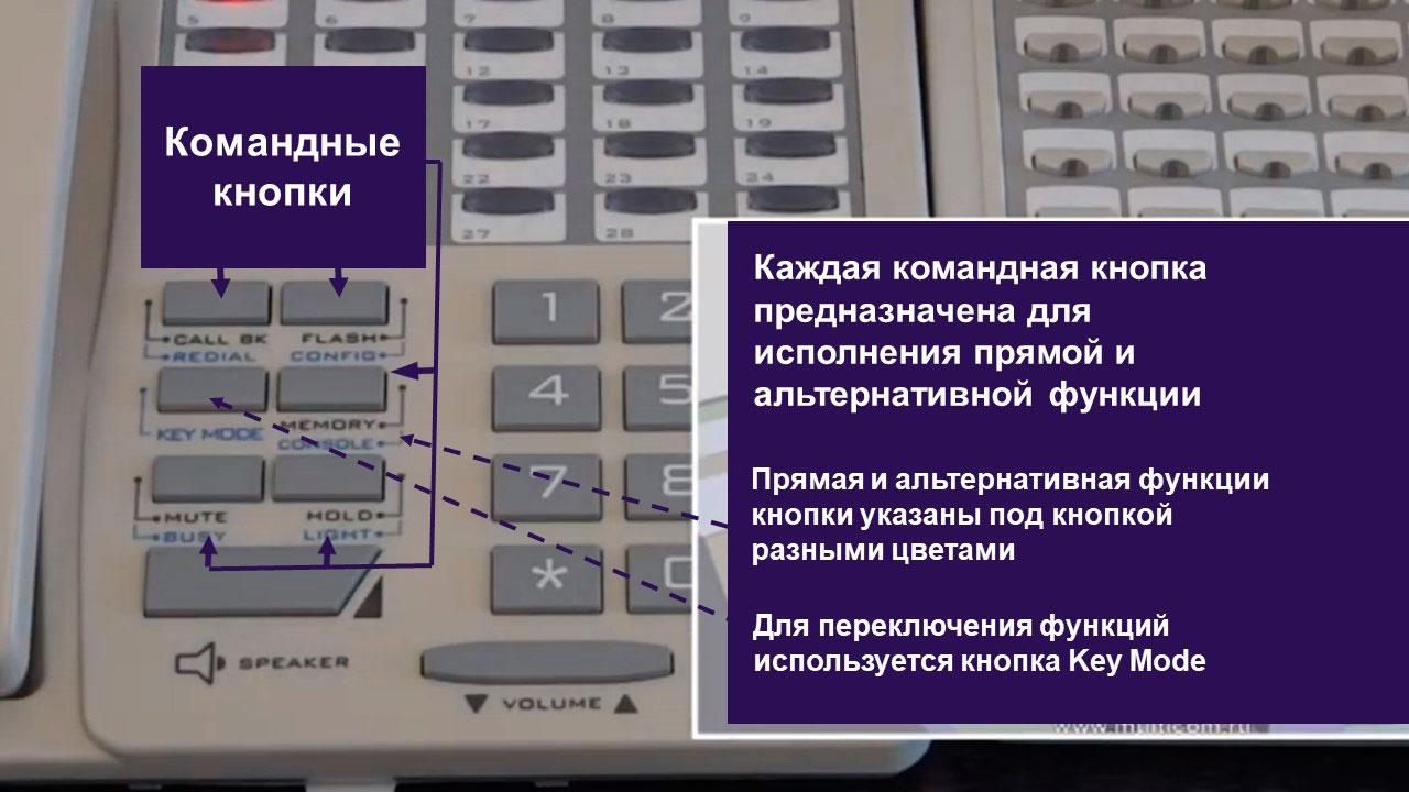Цифровой СТА, командные кнопки. Увеличенное изображение части лицевой панели, дополнительная информация указана стрелками.