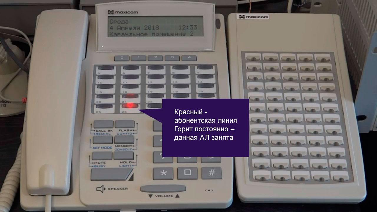 Цифровой системный телефон: индикация состояния объектов. Показан пример, есть сопроводительный текст.