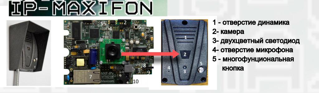 IP громкоговорящая связь. IP переговорное устройство МАКСИФОН IP.