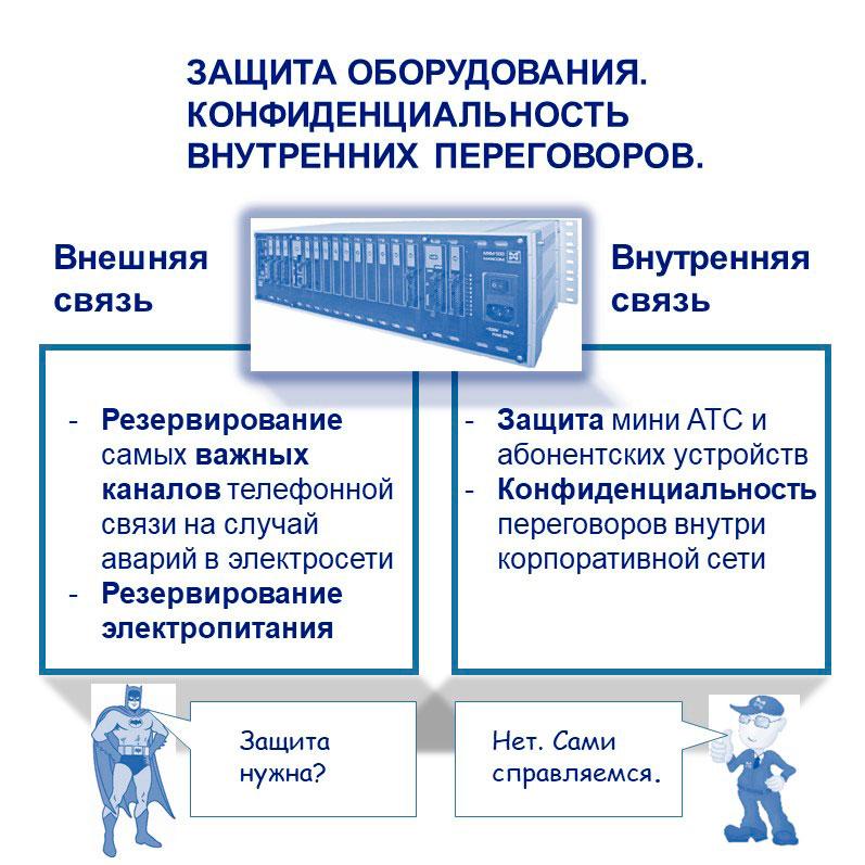 Корпоративная телефония: конфиденциальность и безопасность. Внутренняя связь через мини АТС конфиденциальна.