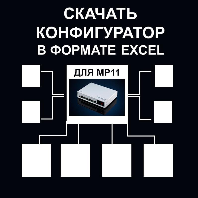 Отечественное телекоммуникационное оборудование. Конфигурации MP11. Переход к конфигуратору.