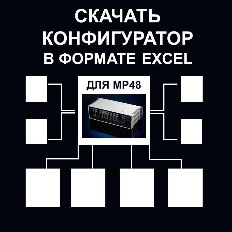 Отечественное телекоммуникационное оборудование. Конфигурации MP48. Переход к конфигуратору