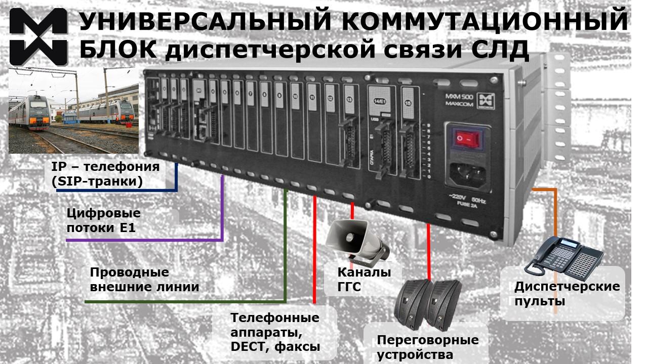 Диспетчерская связь локомотивного депо. Коммутационный блок. MXM500-P