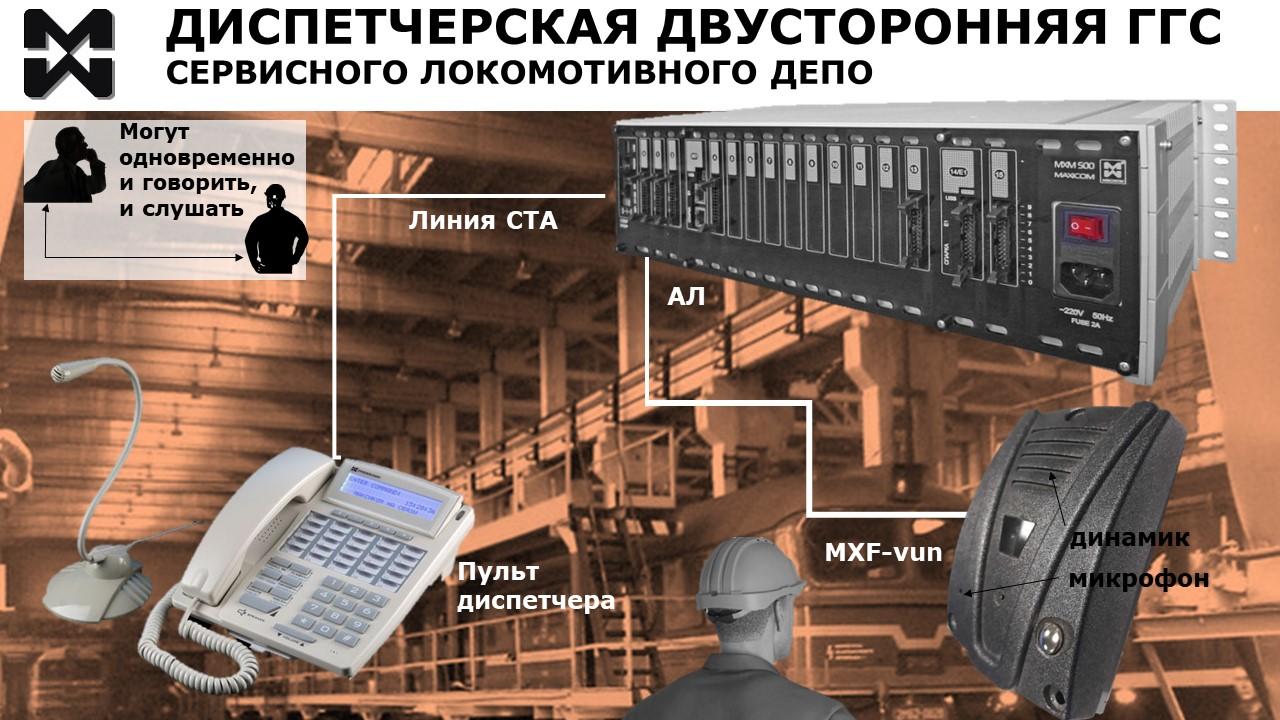Диспетчерская ГГС связь для локомотивного депо, переговорные устройства