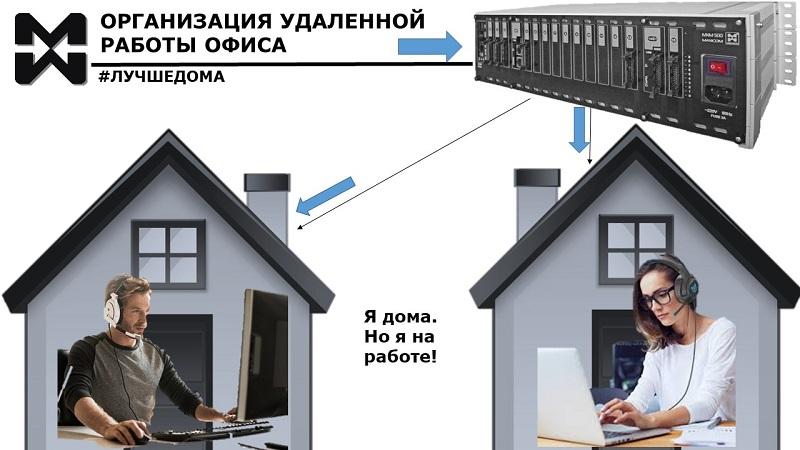 Организация удаленной работы офиса на базе цифровой IP АТС МАКСИКОМ