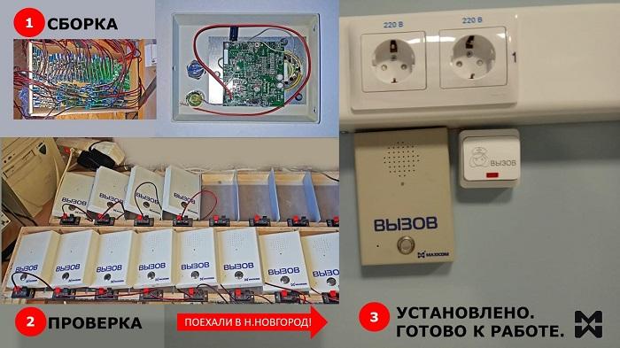 Проводная палатная сигнализация МАКСИКОМ. Фото , сделанные на производстве, и в палате многопрофильного медицинского центра (г. Нижний Новгород)