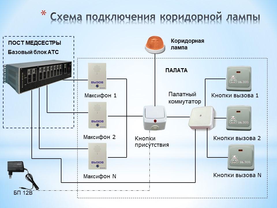 Абонентское переговорное устройство IP54. MXF-vS. Схема подключения коридорной лампы 1