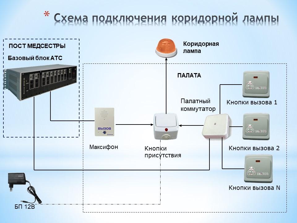 Абонентское переговорное устройство IP54. MXF-vS. Схема подключения коридорной лампы 2.