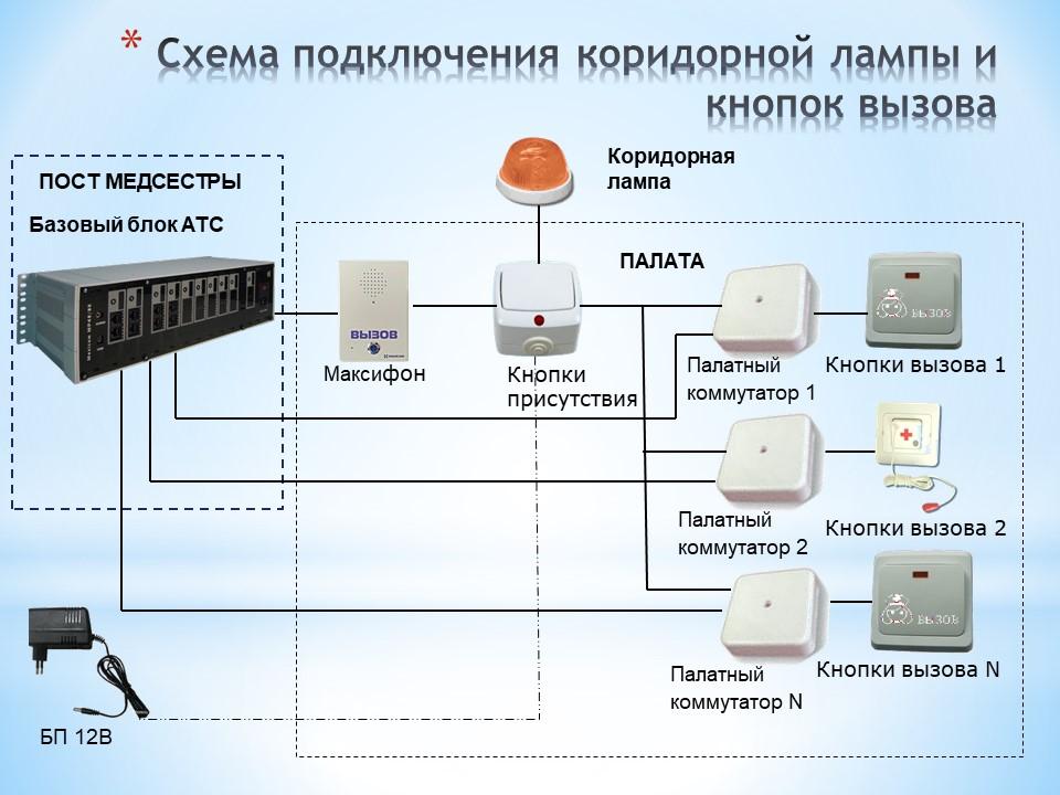 Абонентское переговорное устройство IP54. MXF-vS. Схема подключения коридорной лампы 3