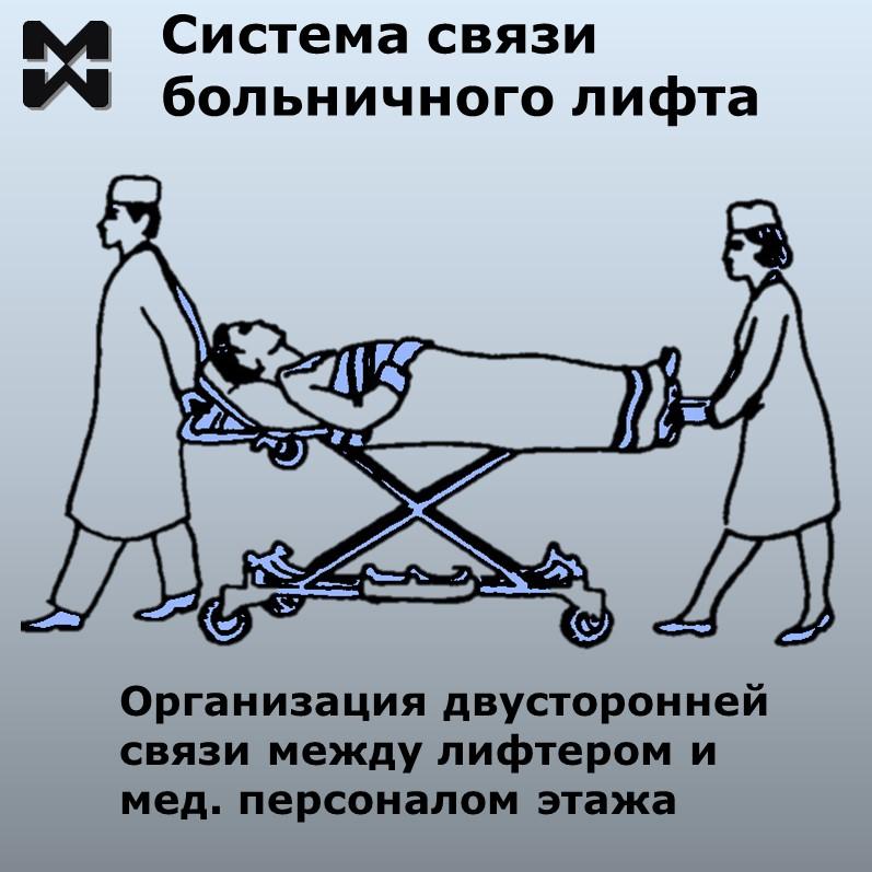 Система связи больничного лифта. Икнока для перехода к материалу