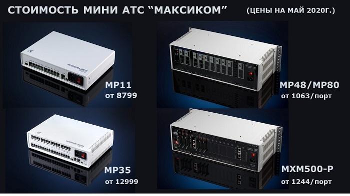 """Стоимость мини АТС """"Максиком"""". Фото станций с укащанием стоимости."""