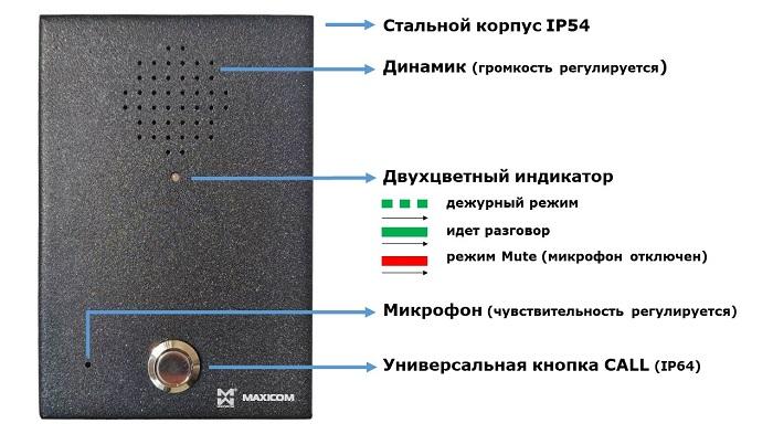 Дуплексное переговорное устройство MXFvsu. Лицевая панель.