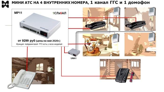 Мини АТС для частного дома на 4 номера, 1 канал ГГС и домофон