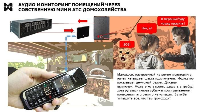 Аудио мониторинг через мини АТС для загородного дома