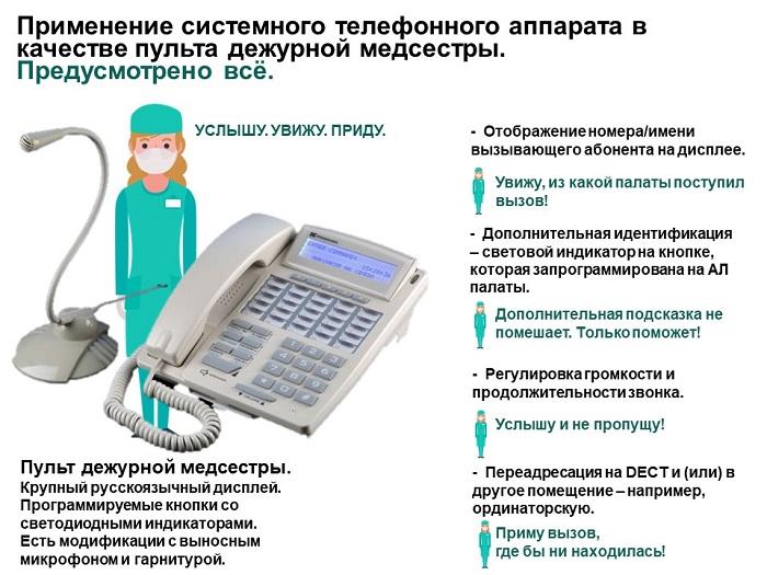 Пульт дежурной медсестры в системе палатной связи для инфекционных больниц.