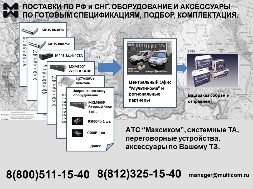 """Российское оборудование связи """"Максиком"""""""""""