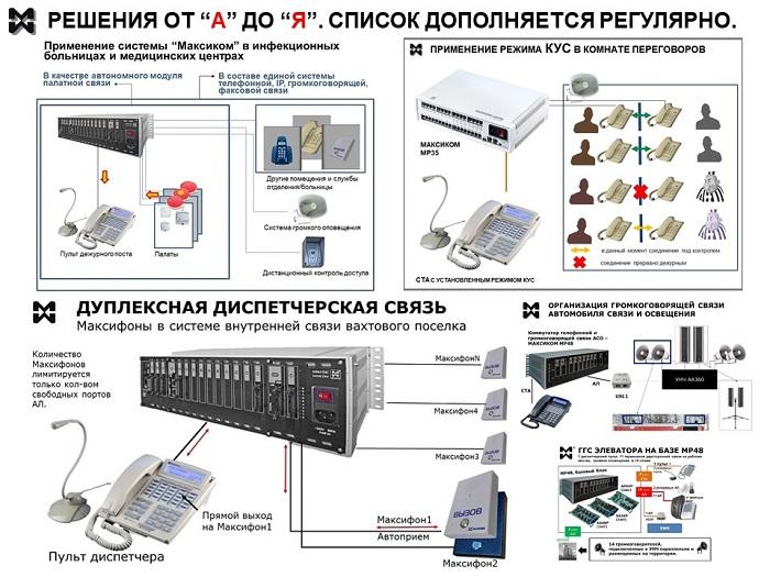Российское оборудование связи - решения от А до Я.