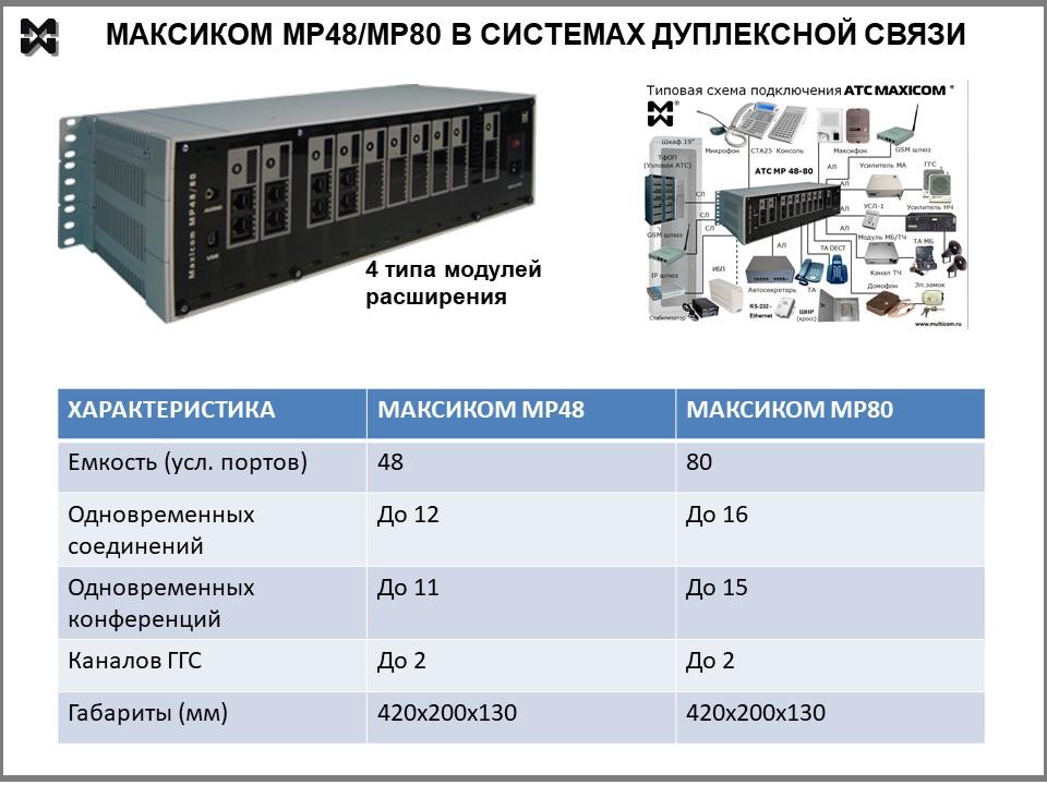Дуплексная связь для специальных ведомств: - важные характеристики MP80/MP48.