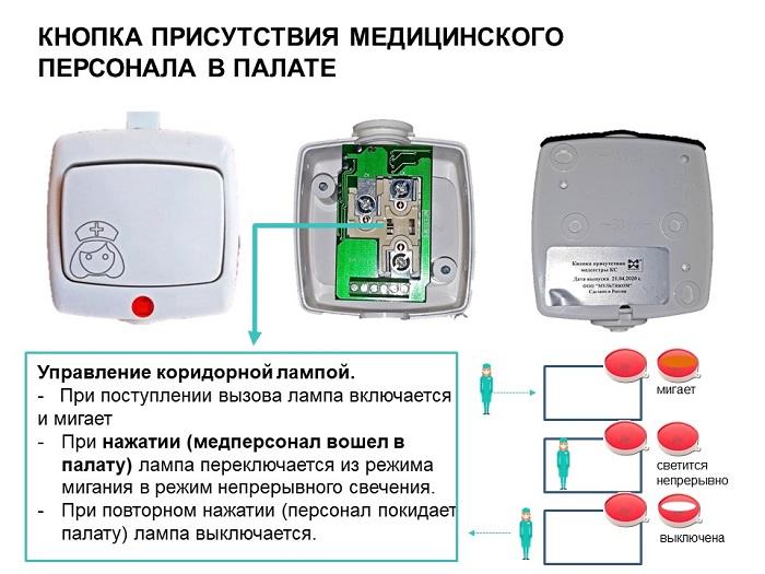 Кнопка присутствия медперсонала в палате