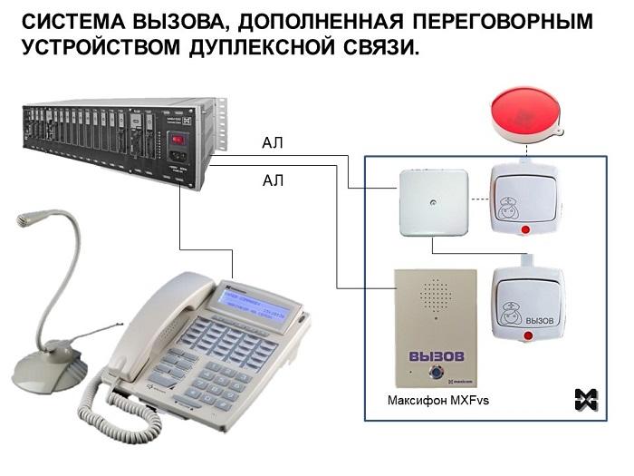 Аксессуары к мини АТС: переговорные устройства