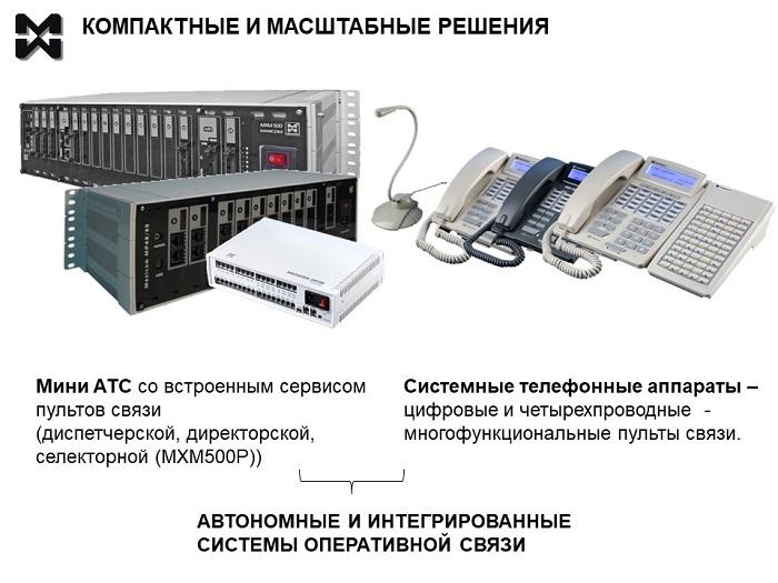 """Российское оборудорвание связи - мини АТС и пульты """"максиком"""""""