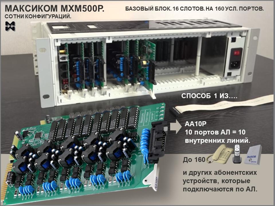Внутренняя мини АТС на базе МАКСИКОМ MXM500p
